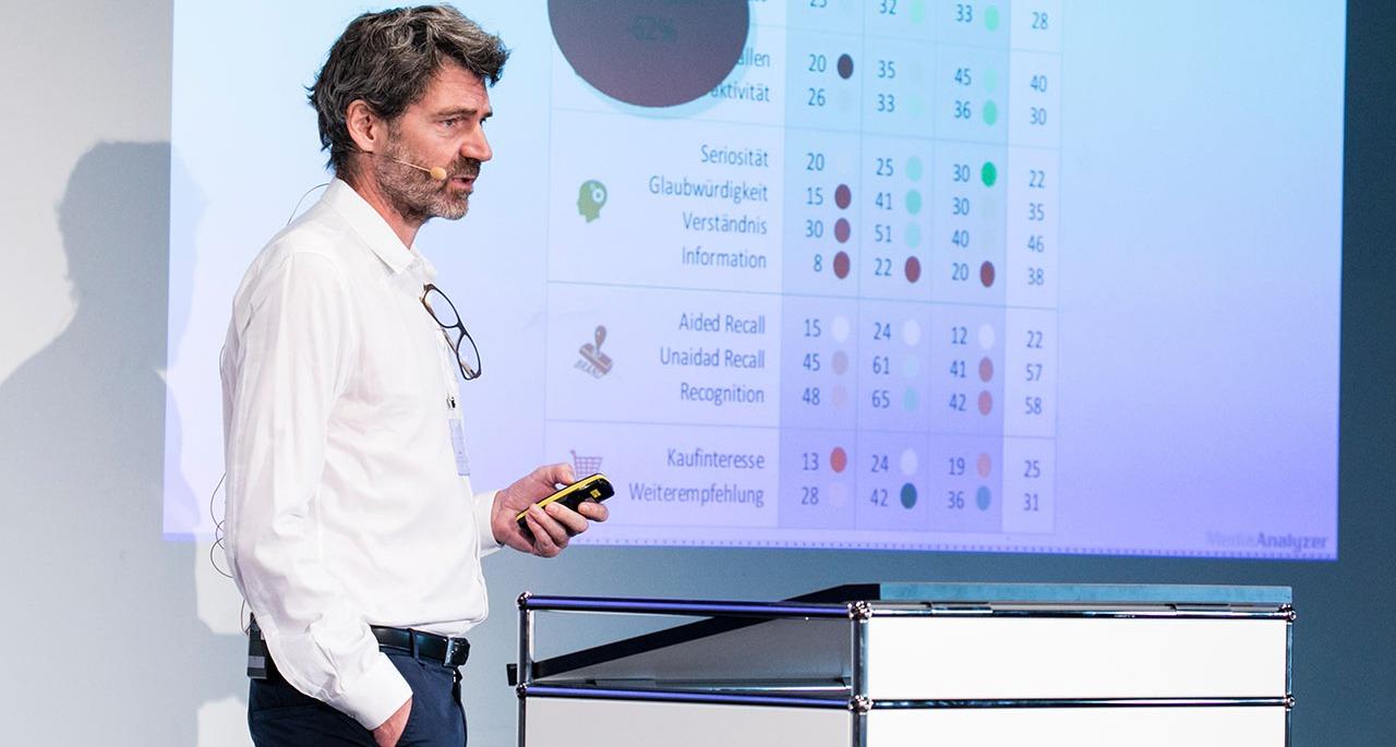 MediaAnalyzer-Veranstaltungen-Mailingtage-2018-Dr-Steffen-Egner-Praesentation header